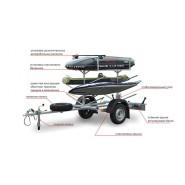 Причіп для перевезення човна PRAGMATEC H0 WIND