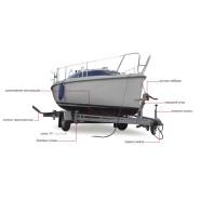 Причіп для перевезення яхти PRAGMATEC H3 BALTIC